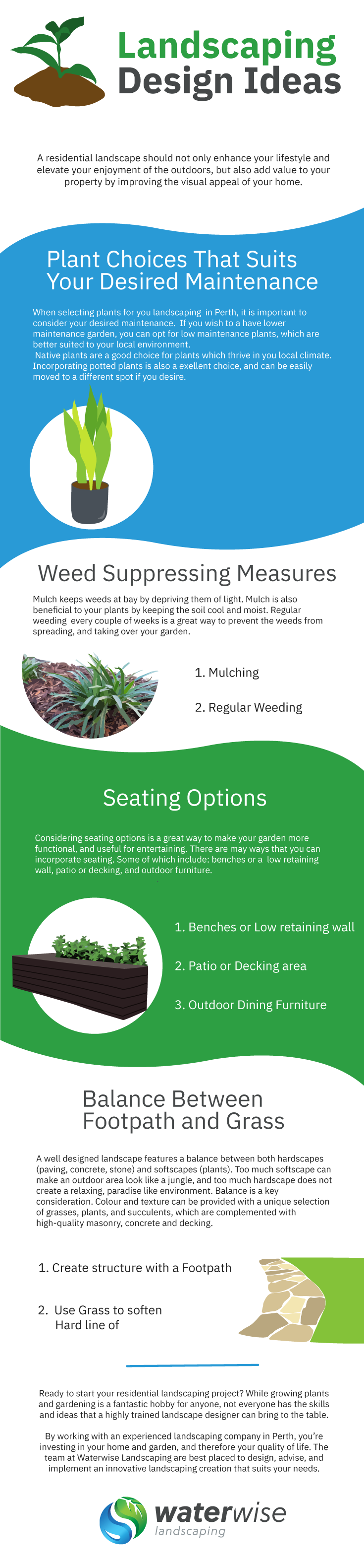 landscaping design infographic